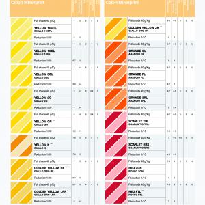 Pigmenti za sitopechat